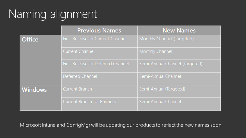 WAAS Naming Alignment 01