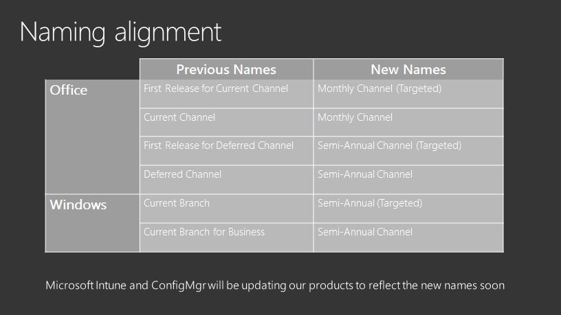 WAAS Naming Alignment 01