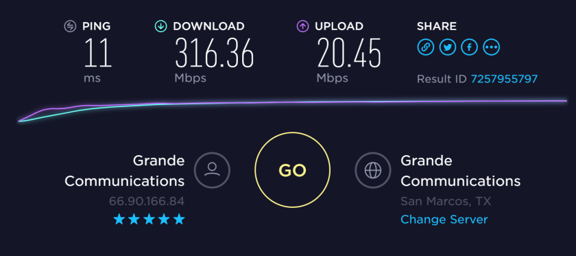 Network - Docsis 3.1 speed