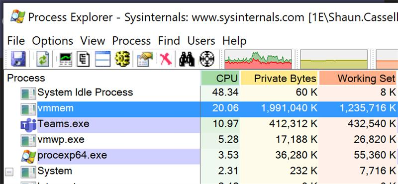 Process Explorer - Sysinternals: www.sysinternals.com [I E\Shaun.CasseII  File Options View Process Find Users Help  Private Bytes LANorking Set  Process  System Idle Process  vmmem  E$Teams.exe  vmwp.exe  procexp64.exe  System  L  CPU  48.34  20.06  10.97  5.28  3.53  2.31  60 K  1 ,991 ,040 K  412,312 K  17,188 K  36,280 K  232 K  8K  432,540 K  26,820 K  55,360 K  7,716K